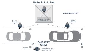Packet Pickup diagram